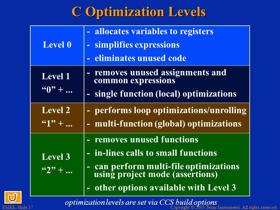 C Optimization Levels - allocates variables to registers