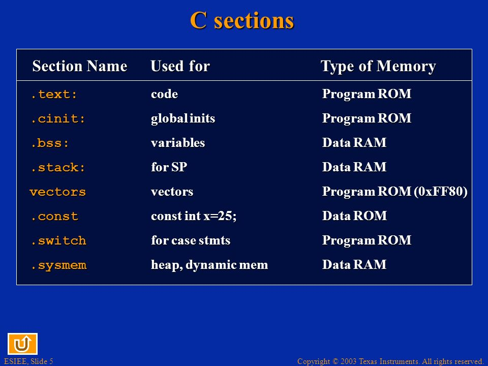 C sections Section Name Used for Type of Memory