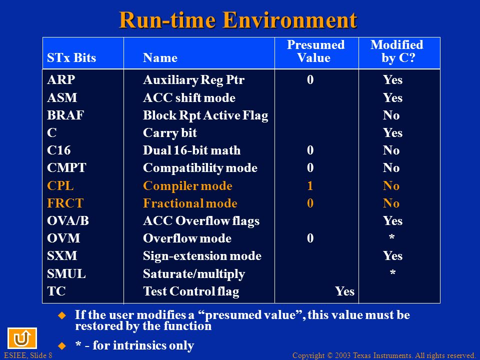 Run-time Environment Presumed Modified STx Bits Name Value by C