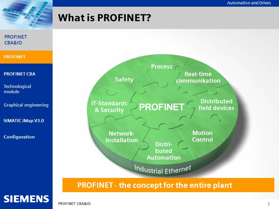 What is PROFINET PROFINET PROFINET - the concept for the entire plant