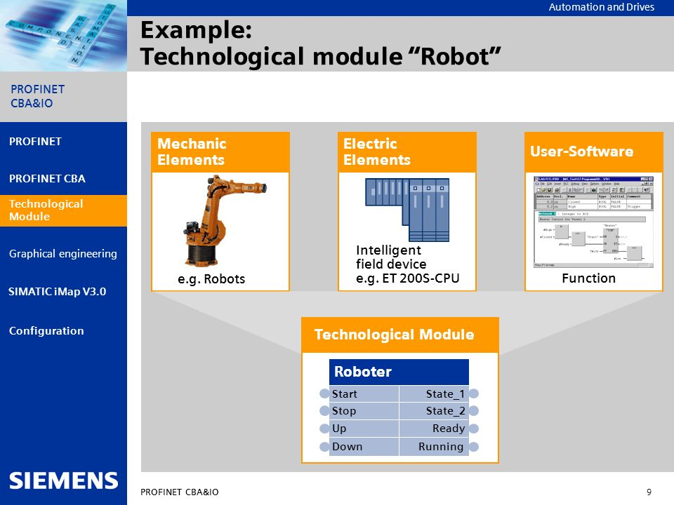 Example: Technological module Robot