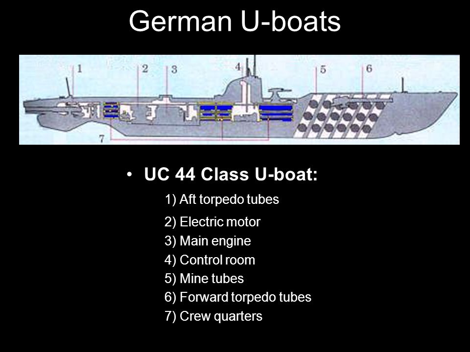 German U-boats UC 44 Class U-boat: 1) Aft torpedo tubes