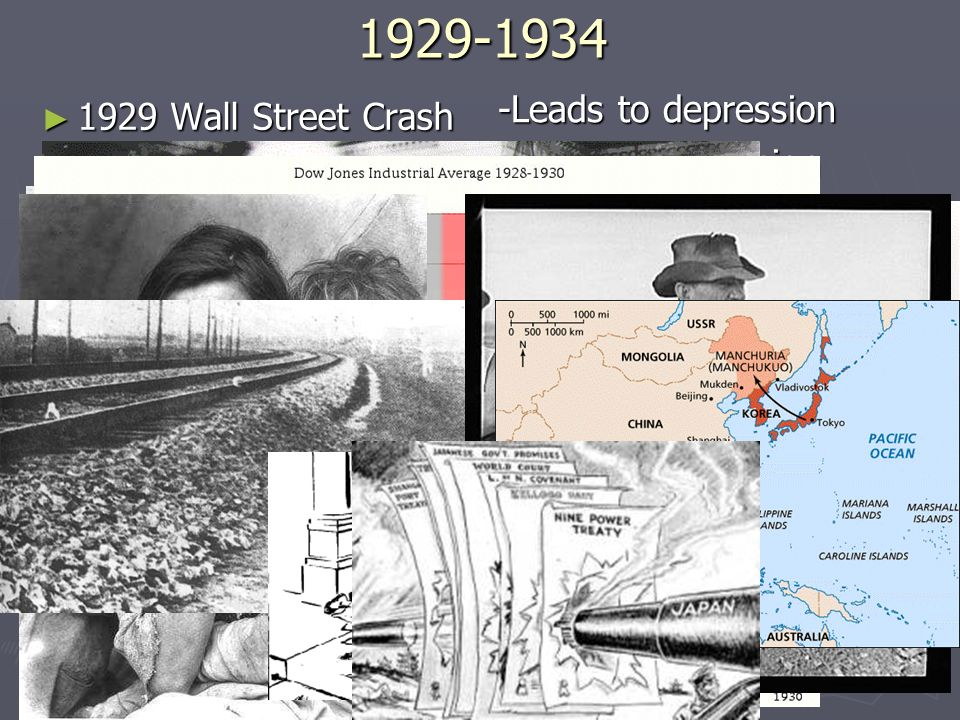 1929-1934 -Leads to depression 1929 Wall Street Crash