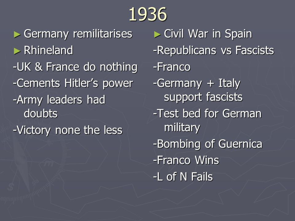 1936 Germany remilitarises Rhineland -UK & France do nothing
