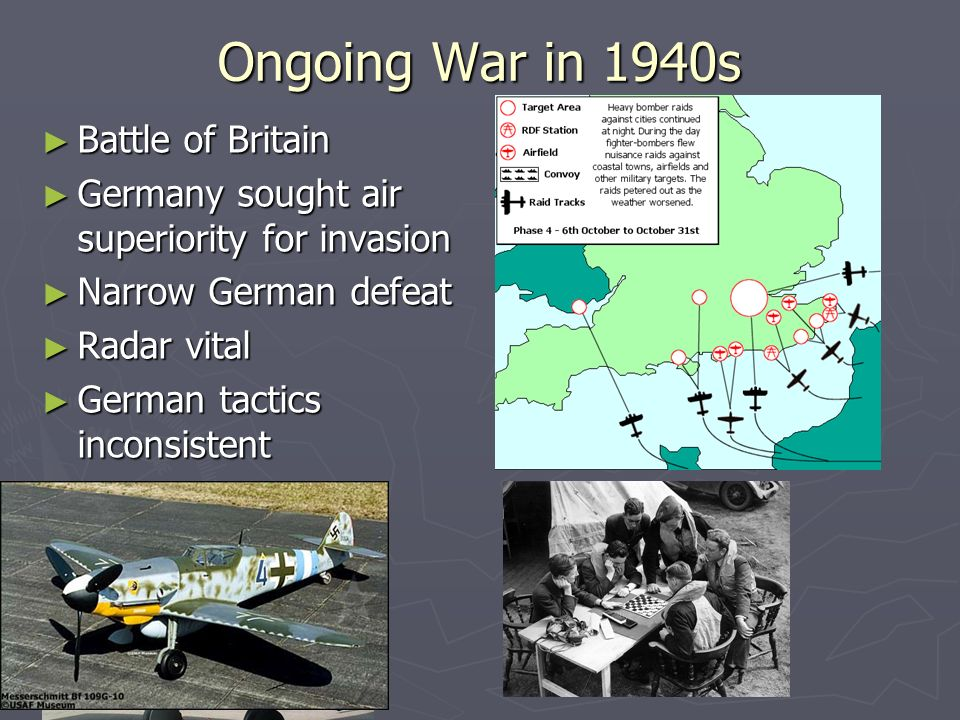 Ongoing War in 1940s Battle of Britain