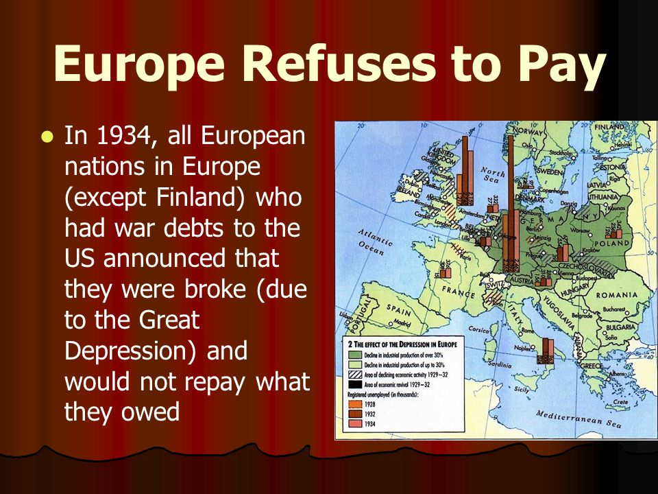 Europe Refuses to Pay