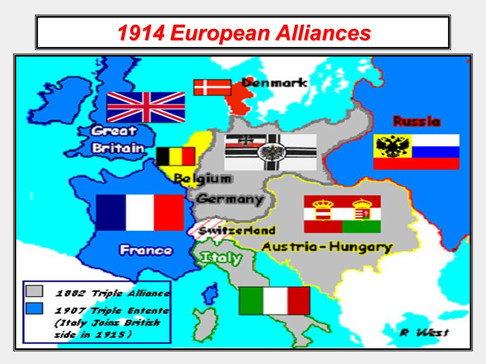 1914 European Alliances
