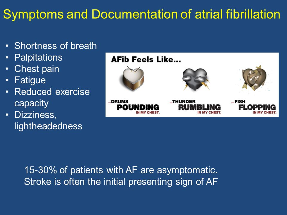 Symptoms and Documentation of atrial fibrillation