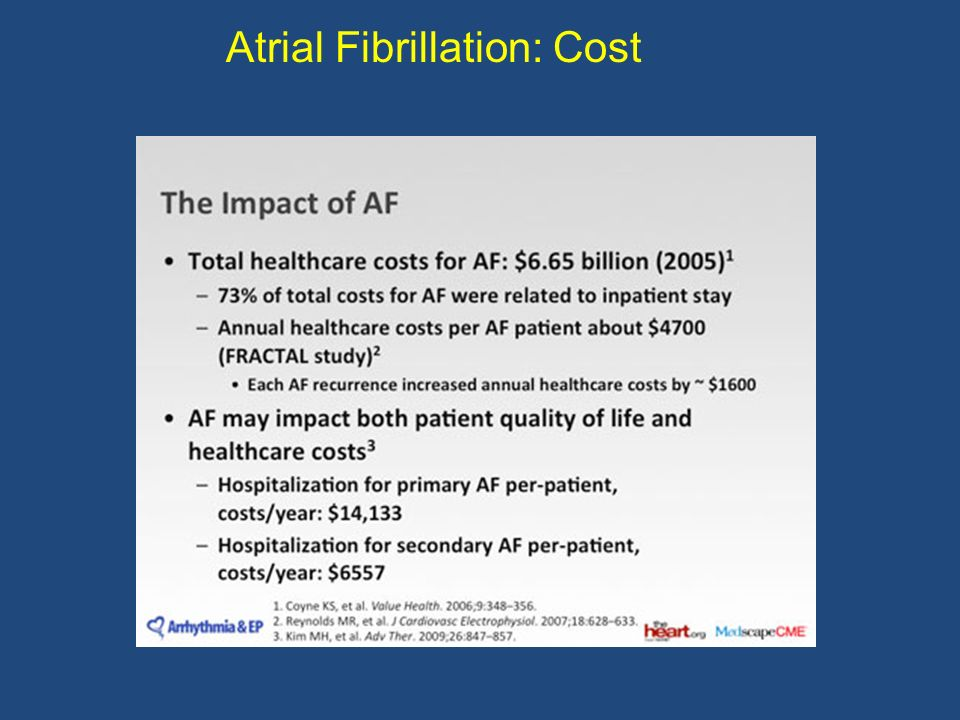 Atrial Fibrillation: Cost