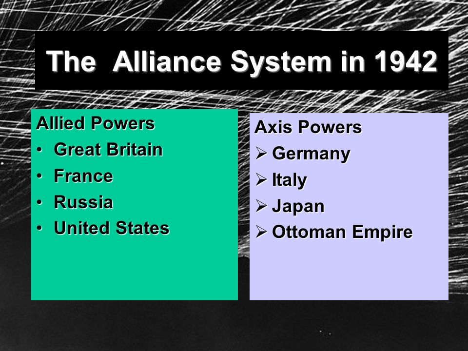 The Alliance System in 1942 Allied Powers Axis Powers Great Britain