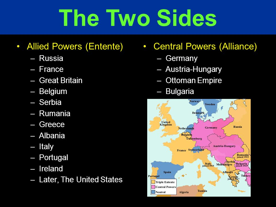 The Two Sides Allied Powers (Entente) Central Powers (Alliance) Russia