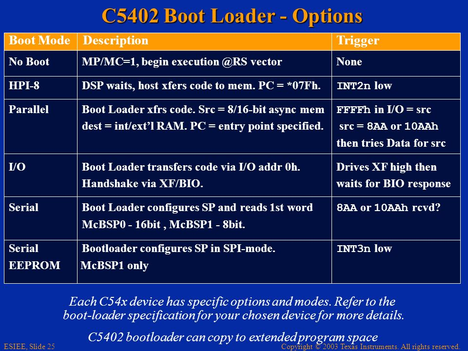 C5402 bootloader can copy to extended program space