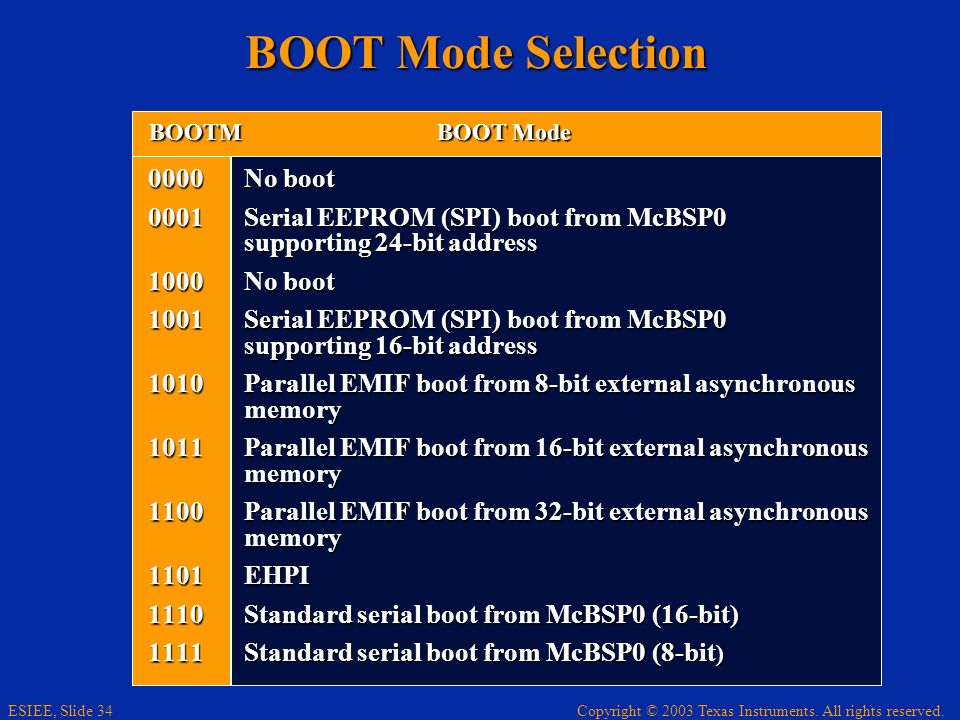 BOOT Mode Selection 0000 No boot