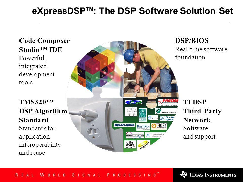 eXpressDSPTM: The DSP Software Solution Set