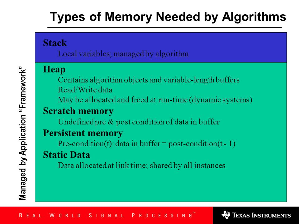 Types of Memory Needed by Algorithms