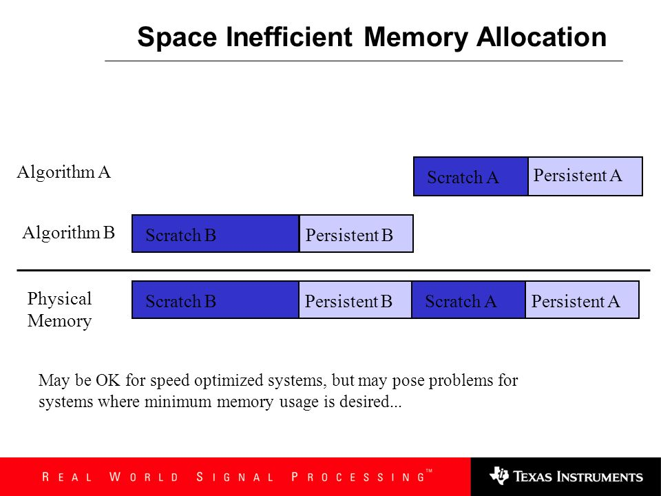 Space Inefficient Memory Allocation