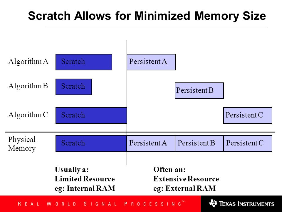 Scratch Allows for Minimized Memory Size