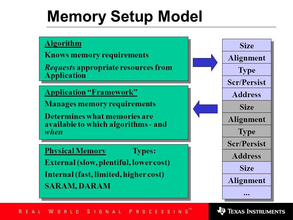 Memory Setup Model Algorithm Size Knows memory requirements