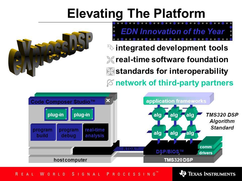 Elevating The Platform