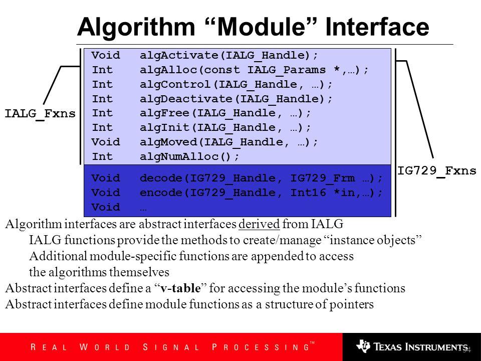 Algorithm Module Interface