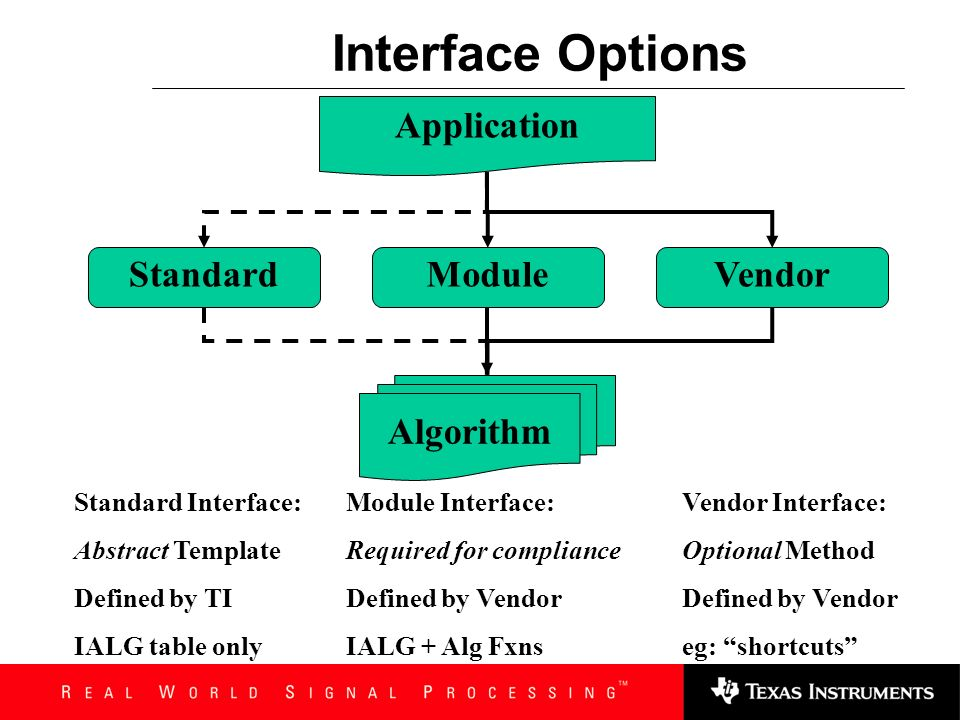 Interface Options Application Standard Module Vendor Algorithm