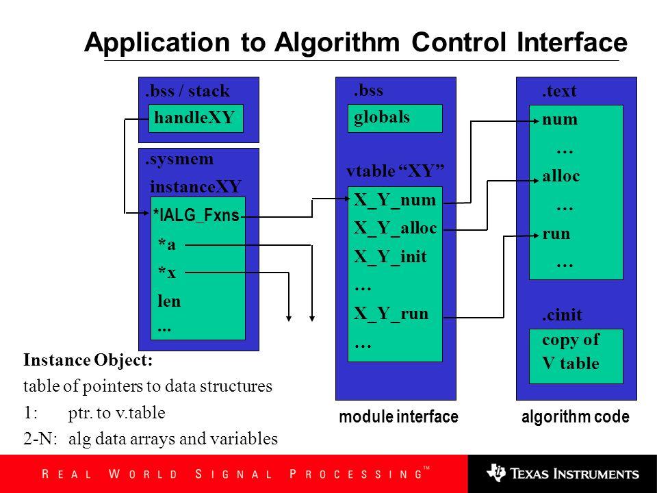 Application to Algorithm Control Interface