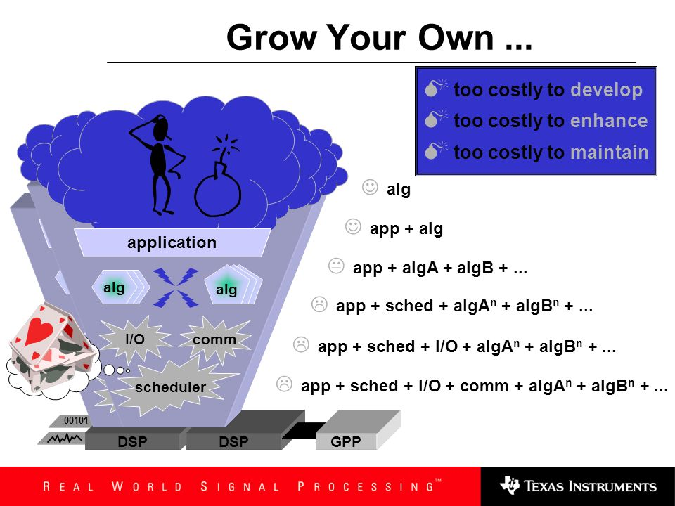 Grow Your Own ... too costly to develop too costly to enhance