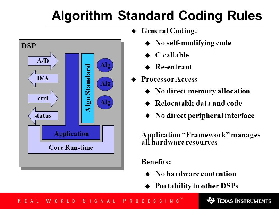 Algorithm Standard Coding Rules
