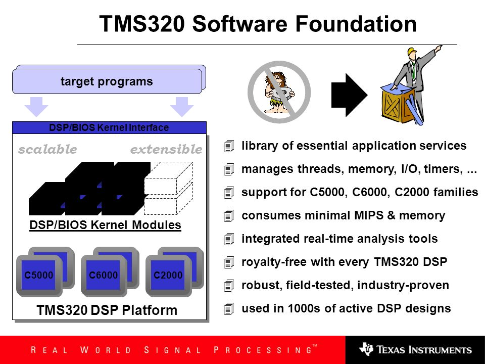 TMS320 Software Foundation