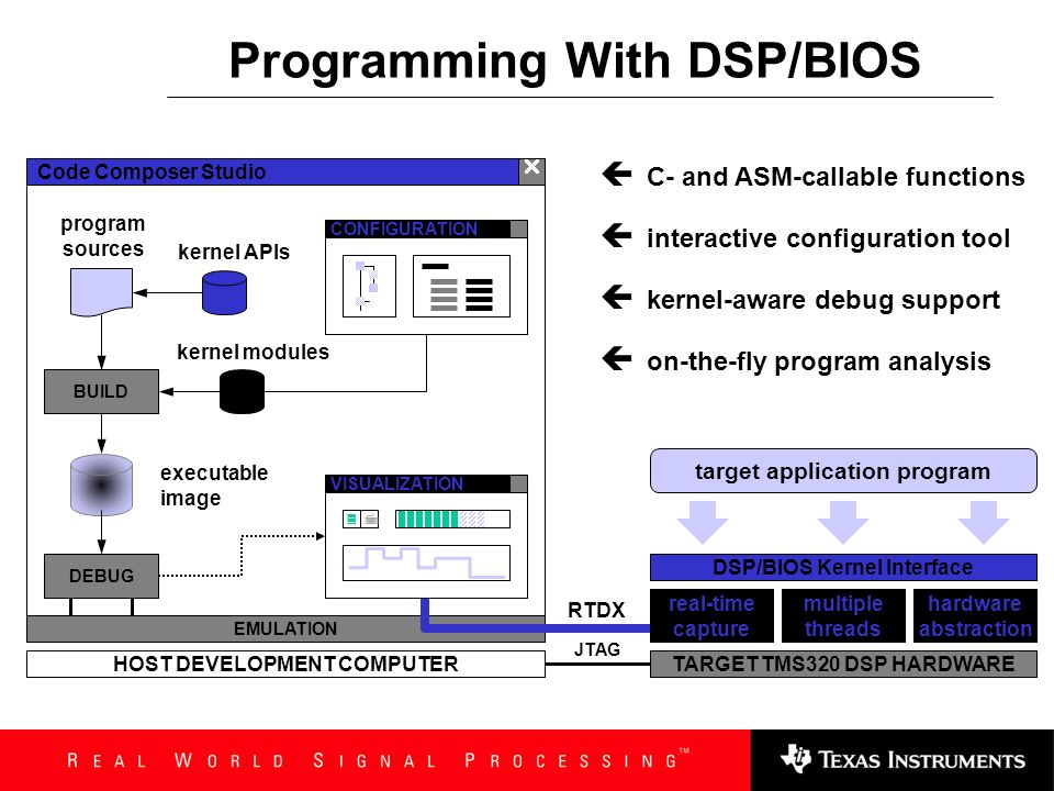 Programming With DSP/BIOS