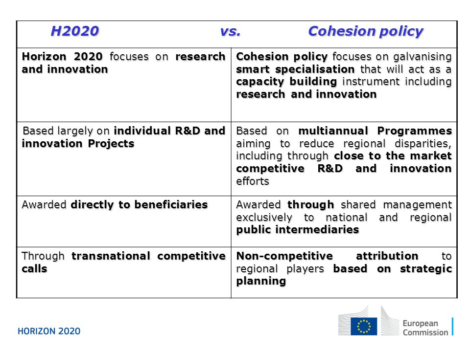 H2020 vs. Cohesion policy Horizon 2020 focuses on research and innovation.