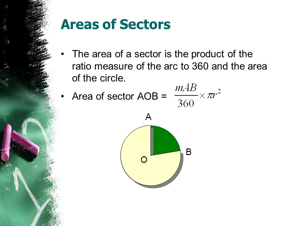 Areas of SectorsThe area of a sector is the product of the ratio measure of the arc to 360 and the area of the circle.