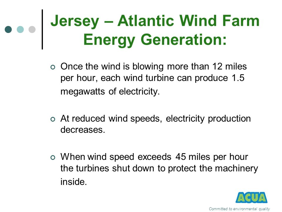 Jersey – Atlantic Wind Farm Energy Generation:
