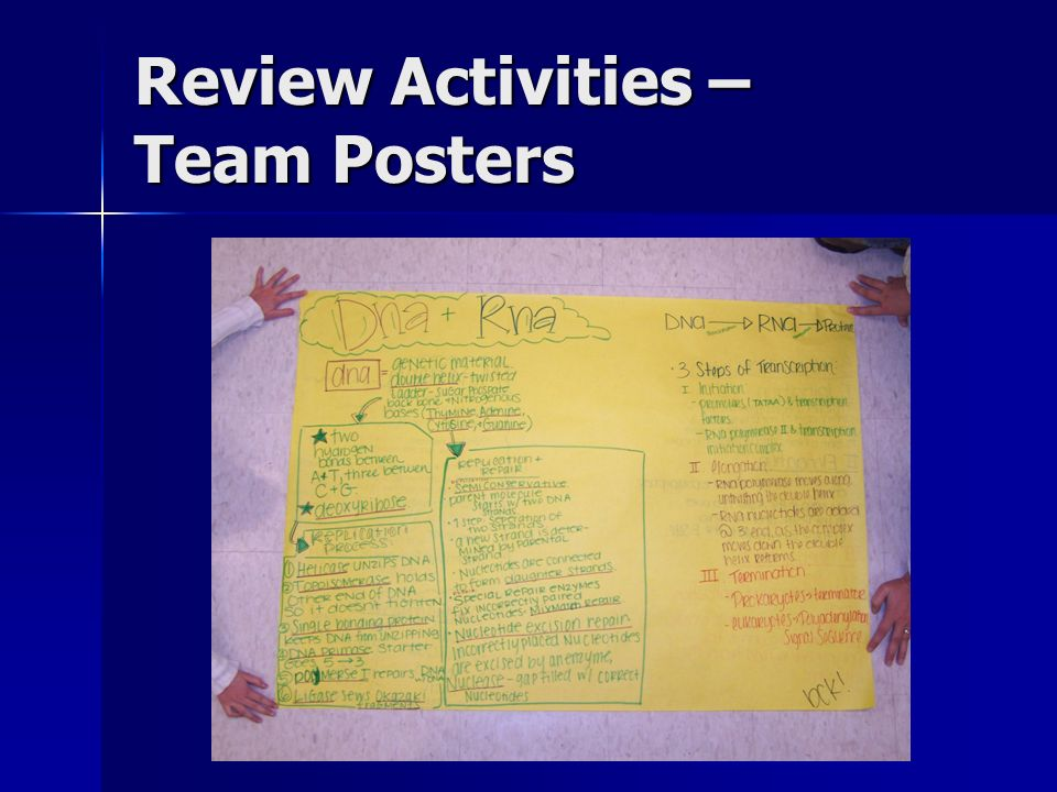 Review Activities – Team Posters