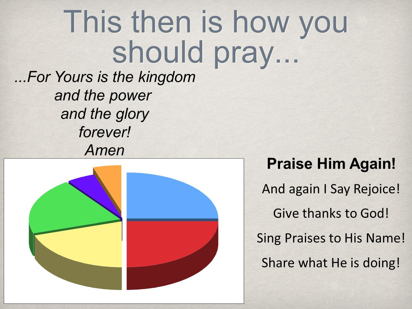 This then is how you should pray...