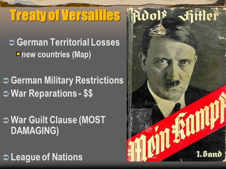 German Territorial Losses