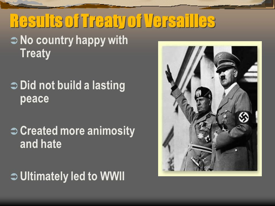 Results of Treaty of Versailles