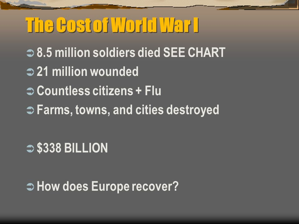 The Cost of World War I 8.5 million soldiers died SEE CHART