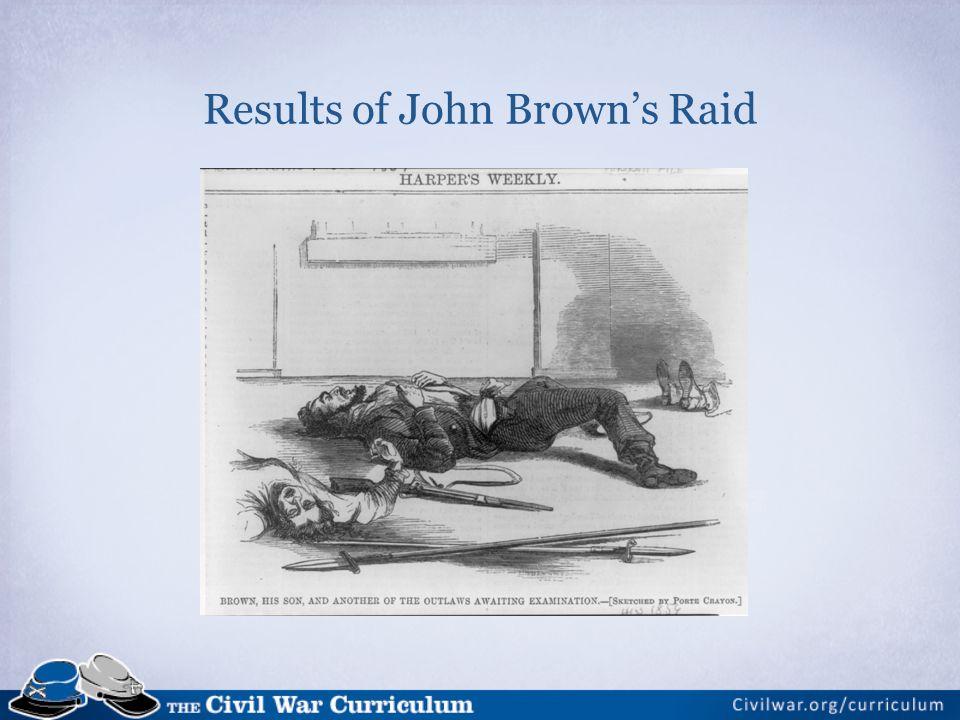 Results of John Brown's Raid