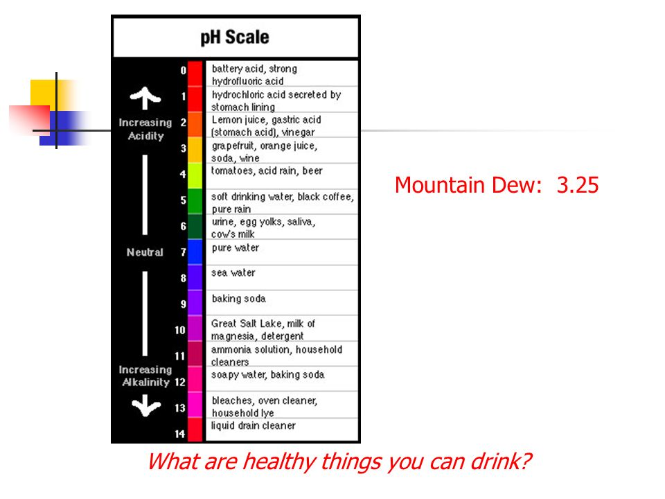 Mountain Dew: 3.25 What are healthy things you can drink