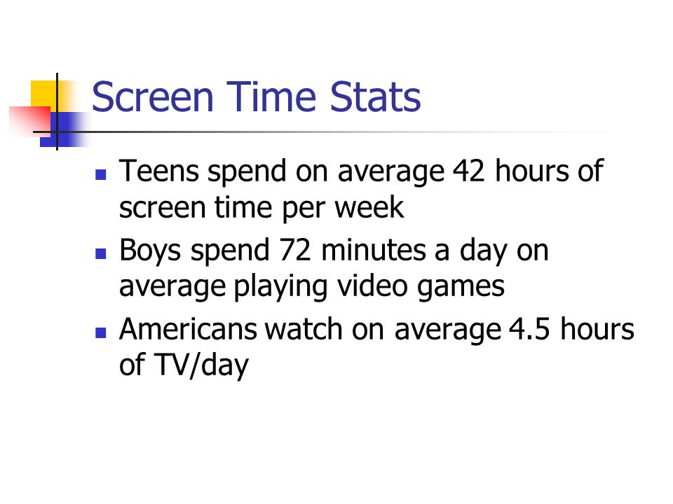 Screen Time Stats Teens spend on average 42 hours of screen time per week. Boys spend 72 minutes a day on average playing video games.