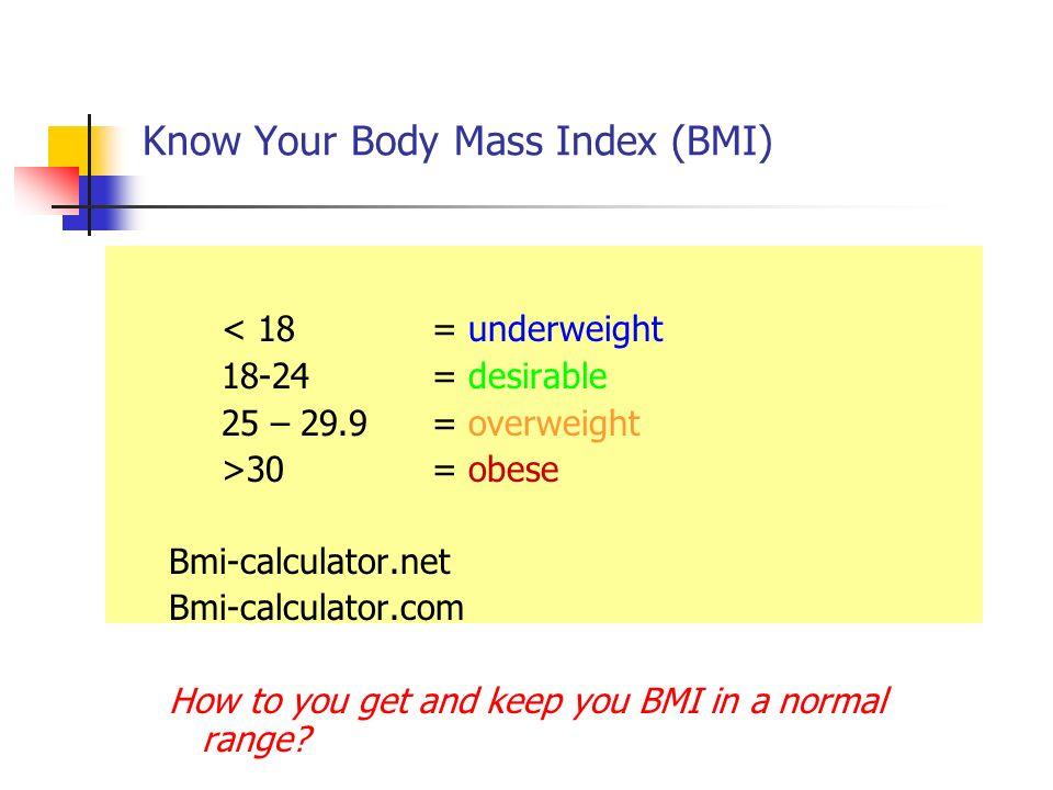 Know Your Body Mass Index (BMI)