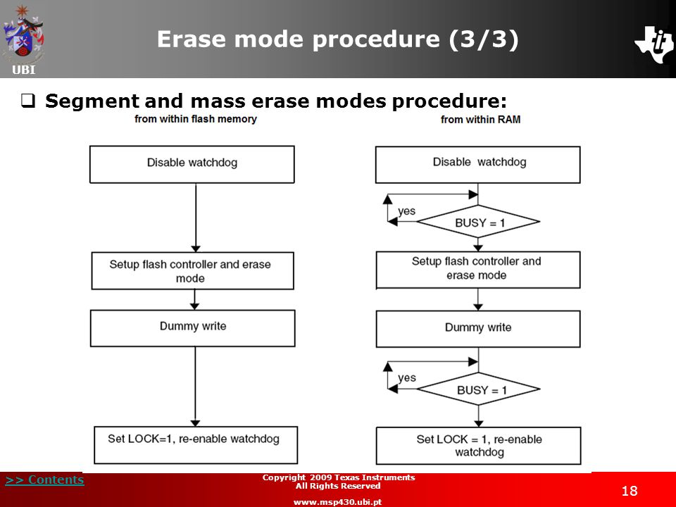 Erase mode procedure (3/3)