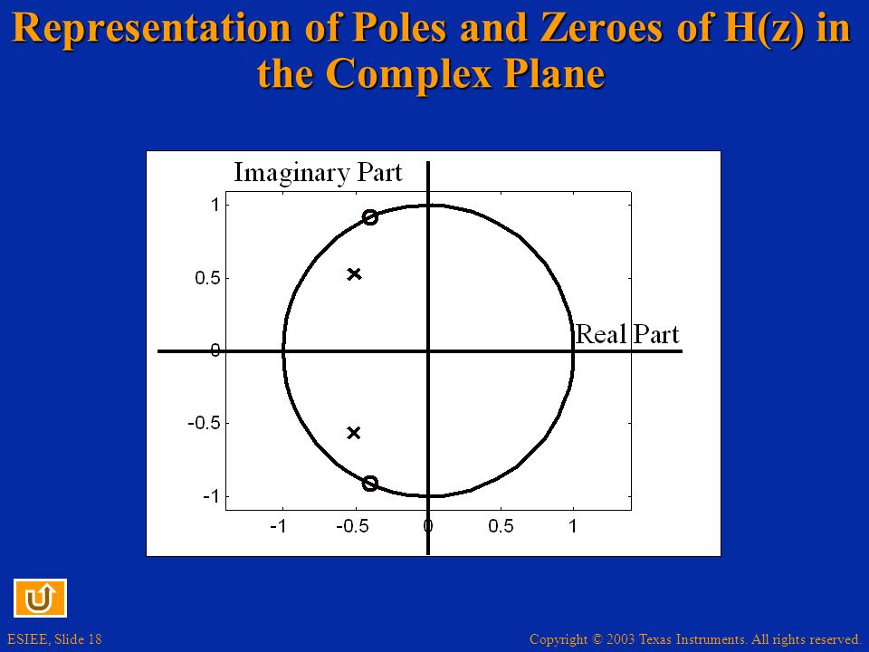 Representation of Poles and Zeroes of H(z) in the Complex Plane