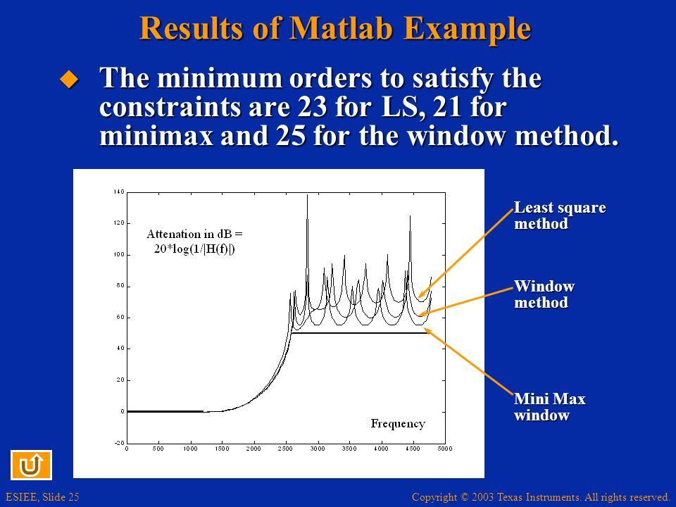 Results of Matlab Example