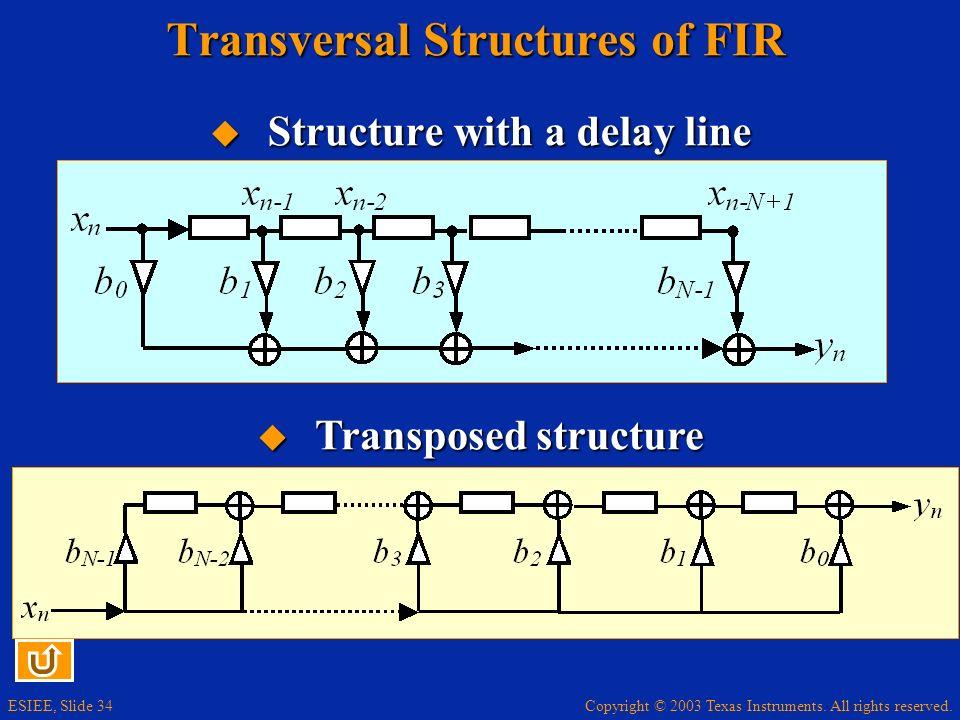 Transversal Structures of FIR