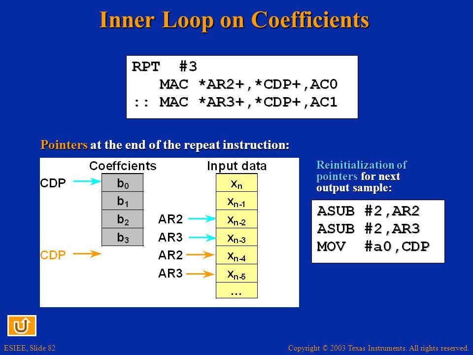 Inner Loop on Coefficients