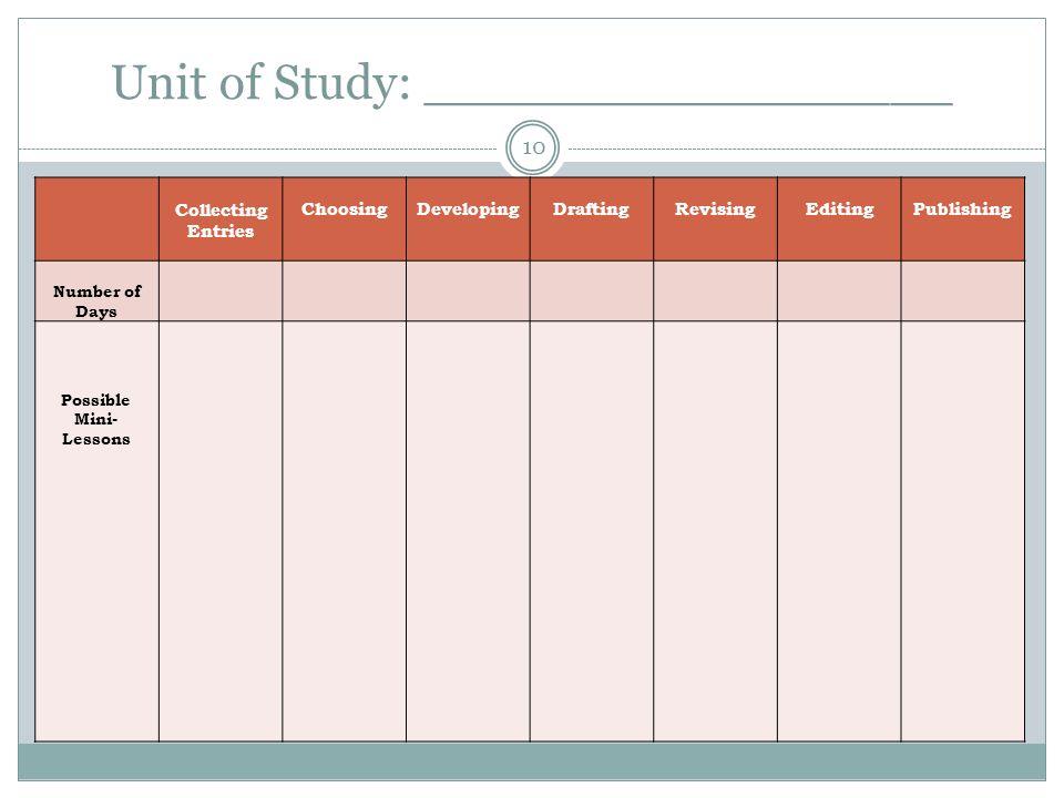 Unit of Study: _________________