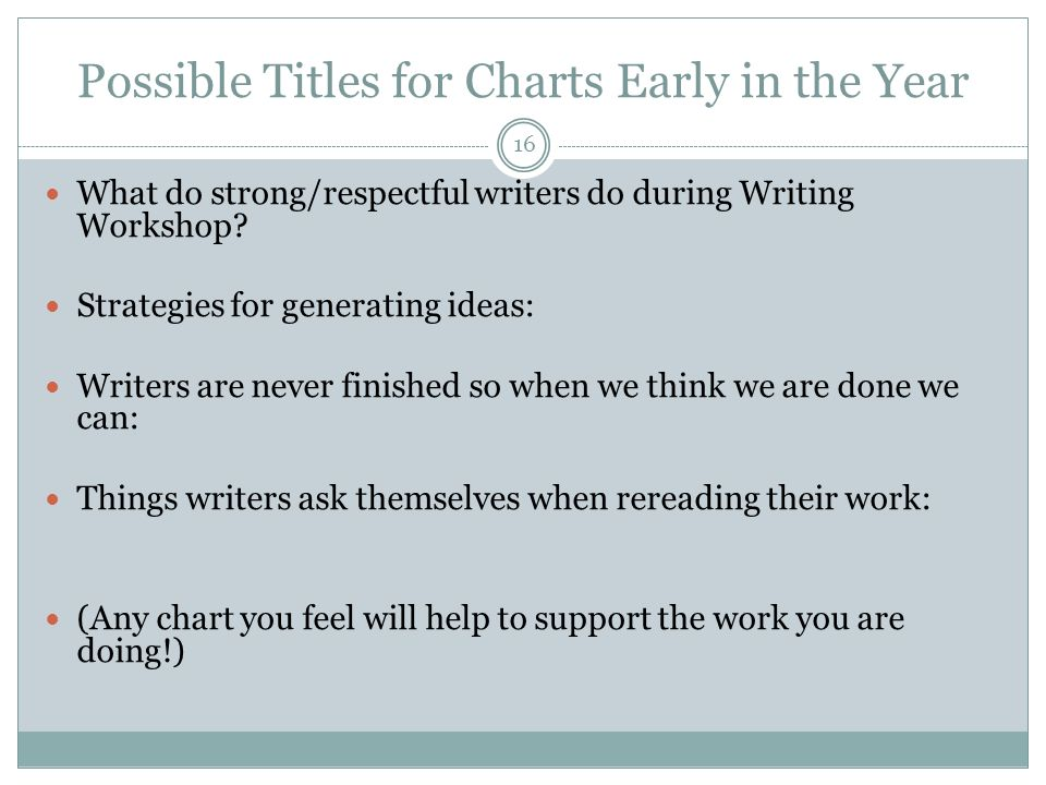 Possible Titles for Charts Early in the Year
