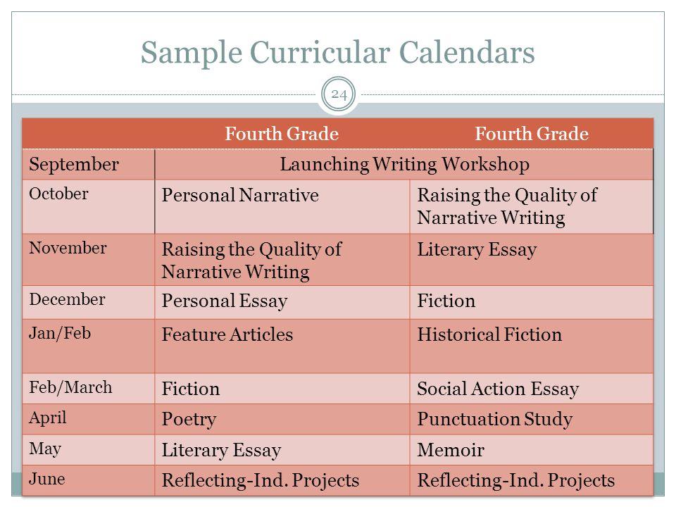 Sample Curricular Calendars